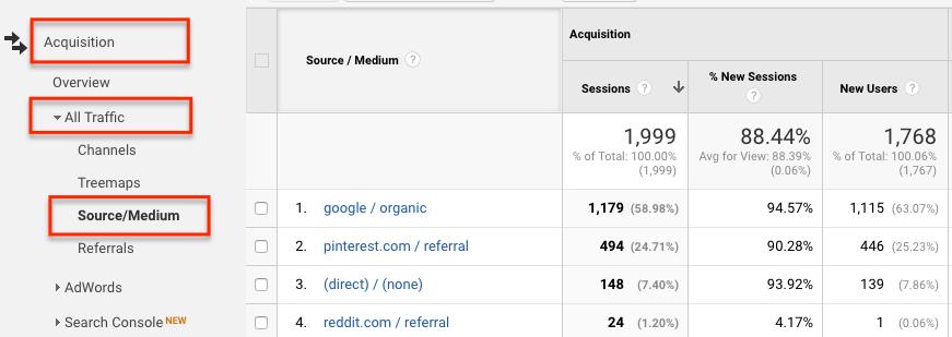 Source - Medium در گوگل انالیتیکس